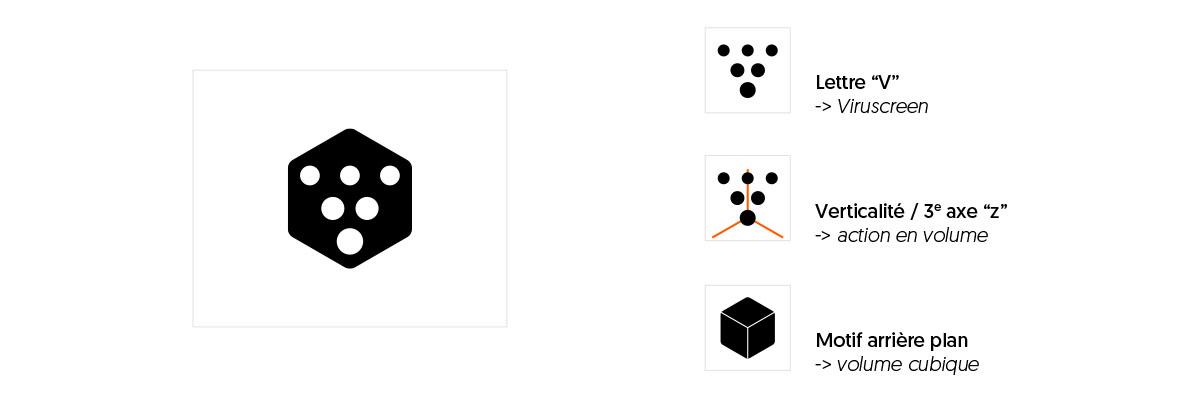 design symbole logo